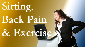 Most Chiropractic Clinic urges less sitting and more exercising to combat back pain and other pain issues.