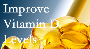 Most Chiropractic Clinic explains that it's beneficial to raise vitamin D levels.