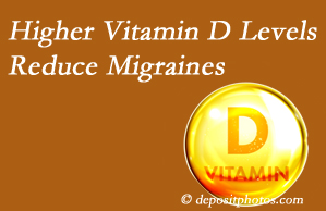 Most Chiropractic Clinic shares a new paper that higher Vitamin D levels may reduce migraine headache incidence.